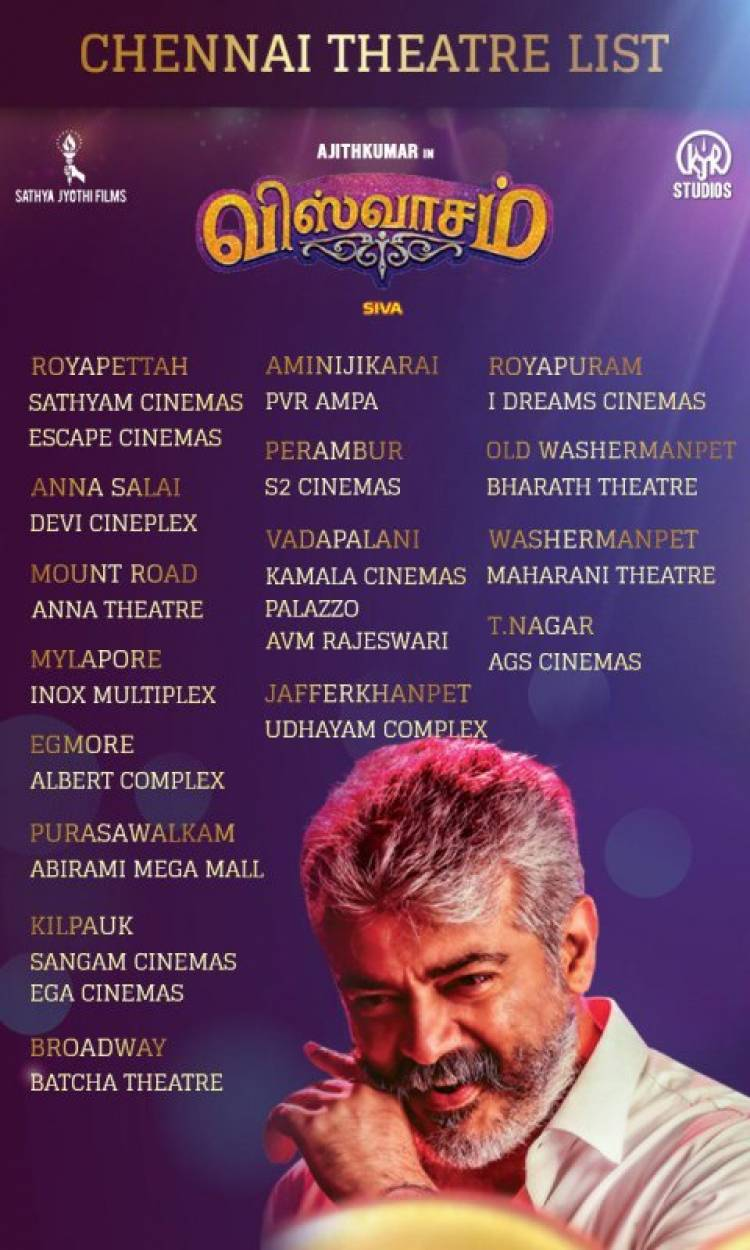 Chennai Theatre List of Ajith Kumar's Viswasam